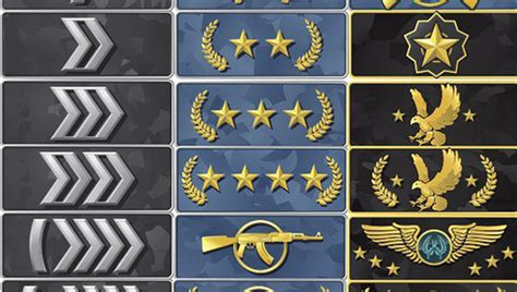 What is the rank distribution in CSGO in 2020? - CS:GO