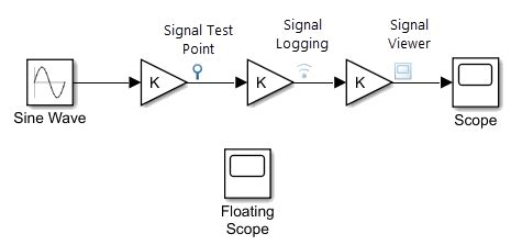 Scope Blocks and Scope Viewer Overview - MATLAB & Simulink