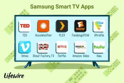 How to Use Samsung Apps on Smart TVs