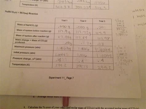 I need to calculate the mass of CO2 produced in the