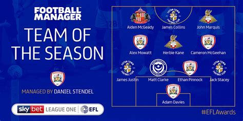 Reds Recognised by EFL! - News - Barnsley Football Club
