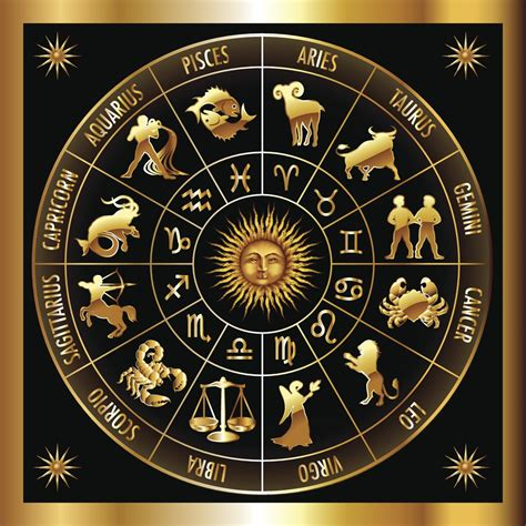 Zodiac Sign Compatibility: Find Your Best Compatible