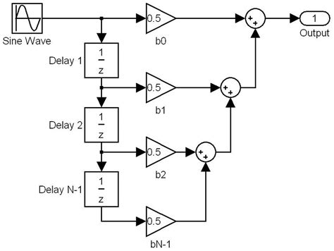 Electronic Systems - Theory - Discrete